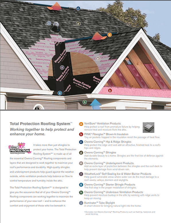 Owens Corning Total Protection Roofing System